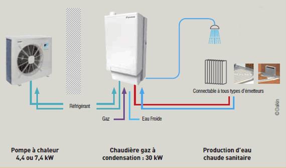 chaudi re chauffe eau gaz installation gaz azurea. Black Bedroom Furniture Sets. Home Design Ideas